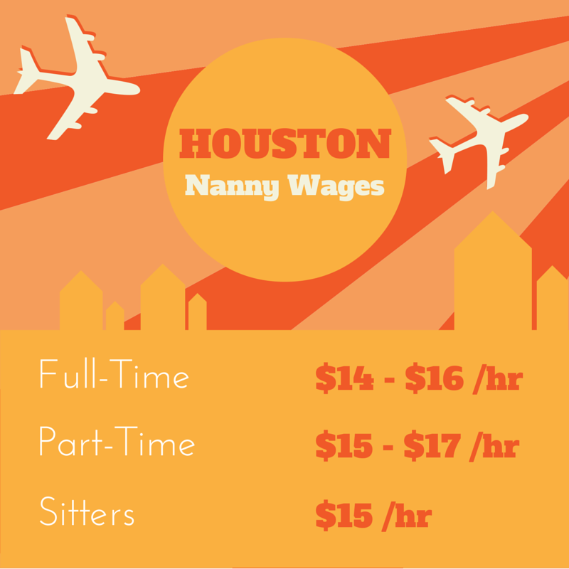 Nanny Wages
