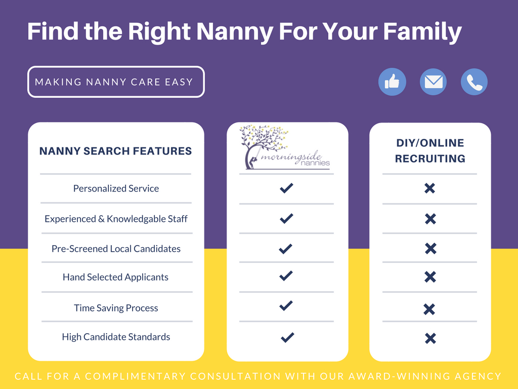 Choosing the perfect nanny: 7 important rules
